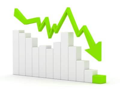 Les taux des crédits immobiliers baissent encore, à 1,20%